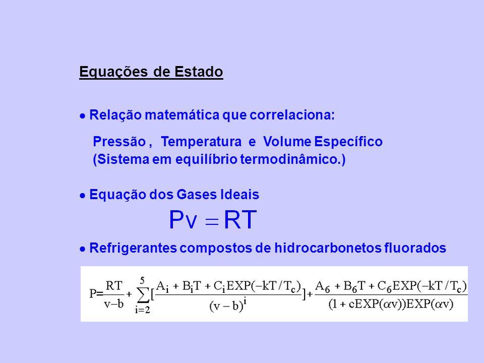 Equações de Estado  Relação matemática que correlaciona: