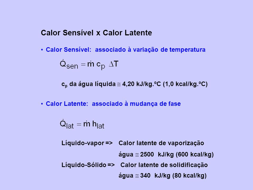 Calor Sensível x Calor Latente
