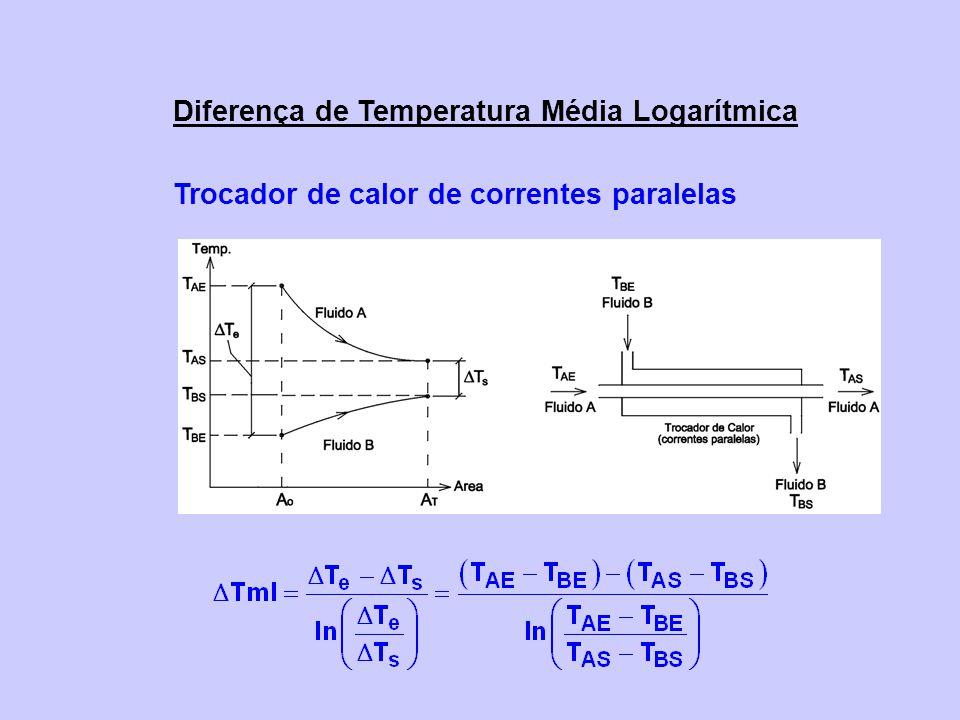 Diferença de Temperatura Média Logarítmica