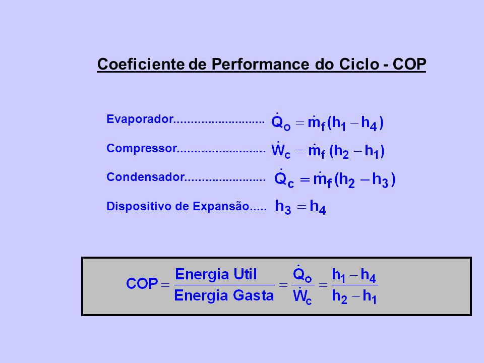 Coeficiente de Performance do Ciclo - COP