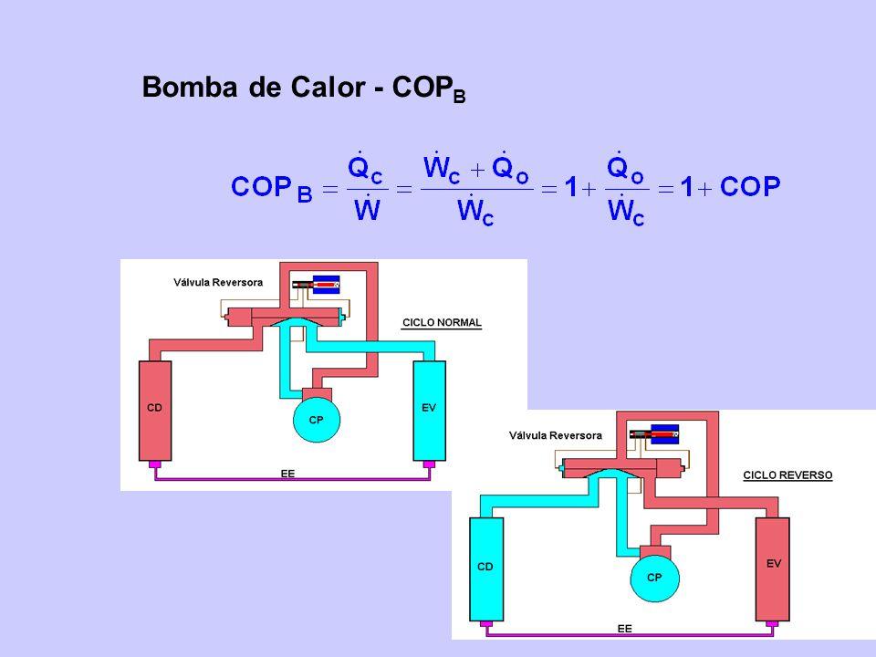 Bomba de Calor - COPB