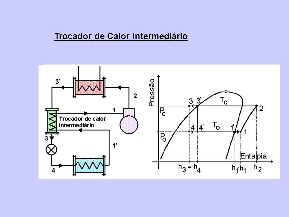 Trocador de Calor Intermediário