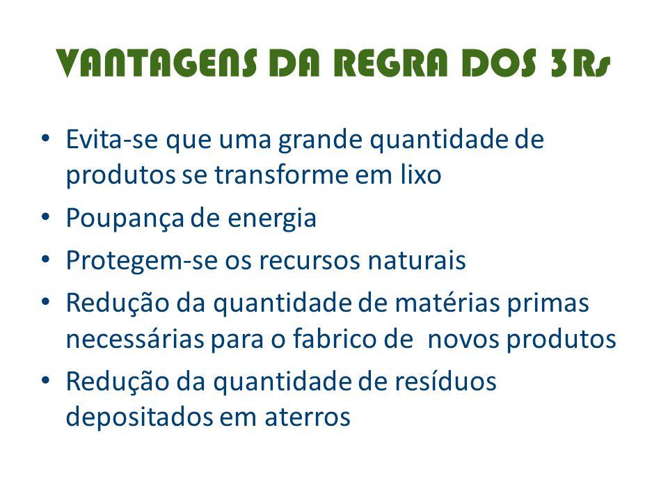 VANTAGENS DA REGRA DOS 3Rs