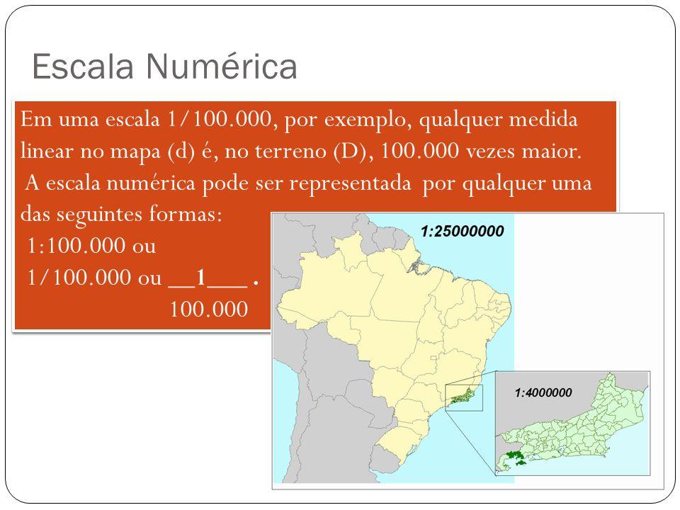 Escala Numérica Em uma escala 1/100.000, por exemplo, qualquer medida linear no mapa (d) é, no terreno (D), 100.000 vezes maior.
