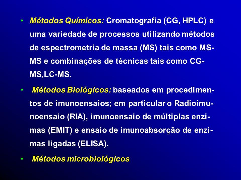 Métodos Químicos: Cromatografia (CG, HPLC) e uma variedade de processos utilizando métodos de espectrometria de massa (MS) tais como MS-MS e combinações de técnicas tais como CG-MS,LC-MS.