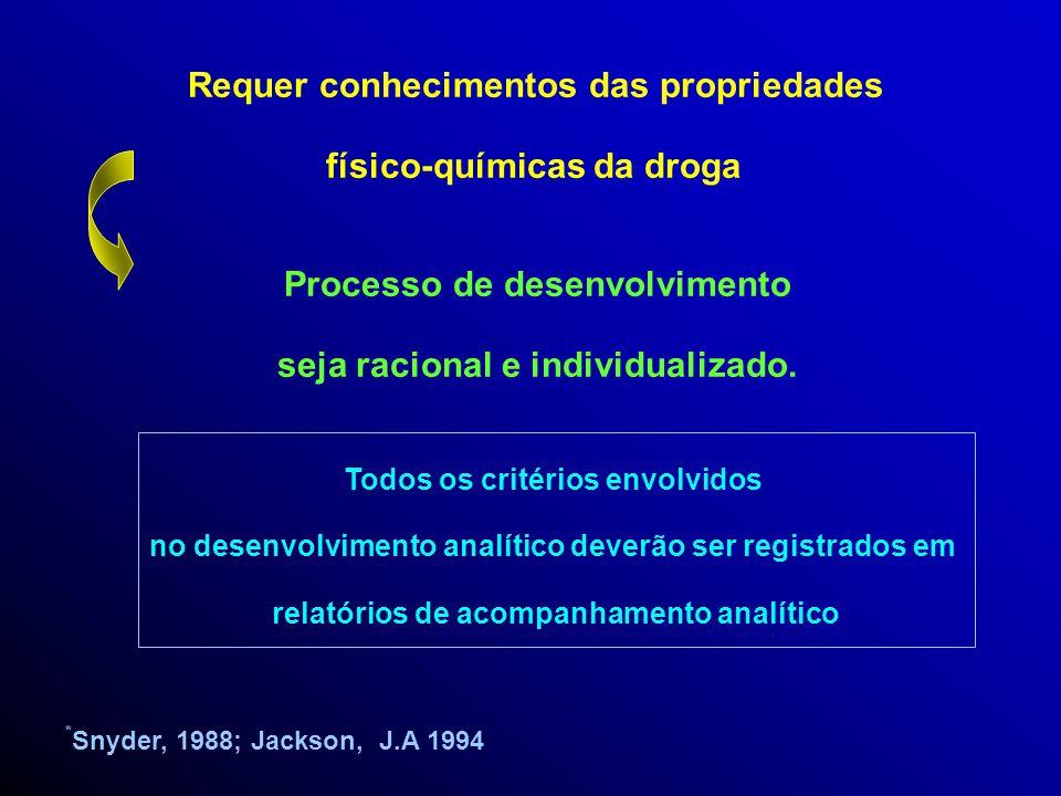 físico-químicas da droga