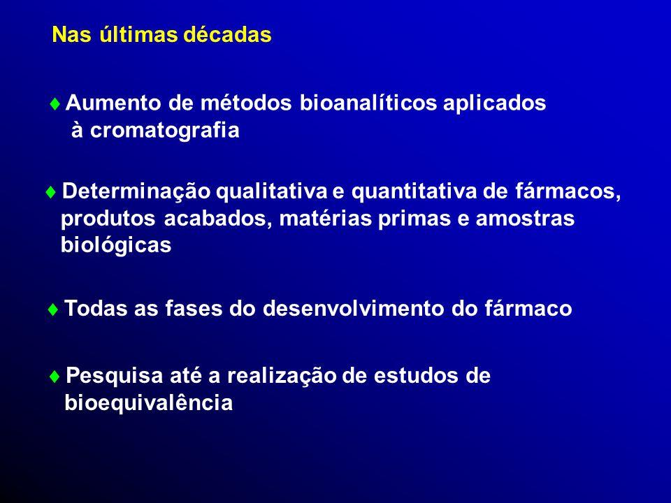 Todas as fases do desenvolvimento do fármaco