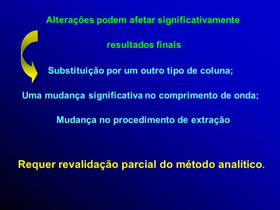 Requer revalidação parcial do método analítico.