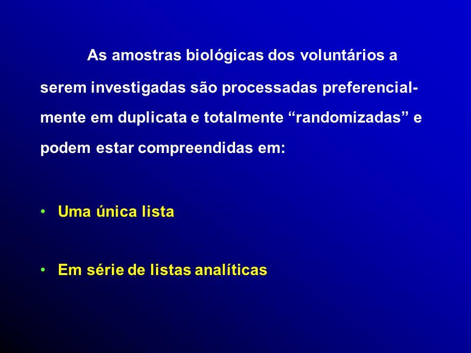 As amostras biológicas dos voluntários a