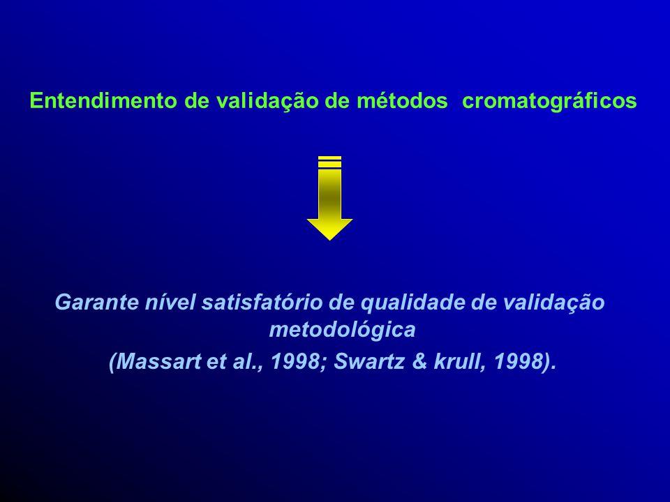 Entendimento de validação de métodos cromatográficos