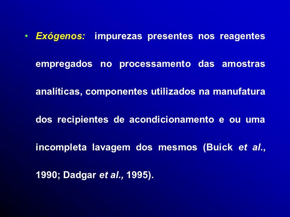 Exógenos: impurezas presentes nos reagentes empregados no processamento das amostras analíticas, componentes utilizados na manufatura dos recipientes de acondicionamento e ou uma incompleta lavagem dos mesmos (Buick et al., 1990; Dadgar et al., 1995).