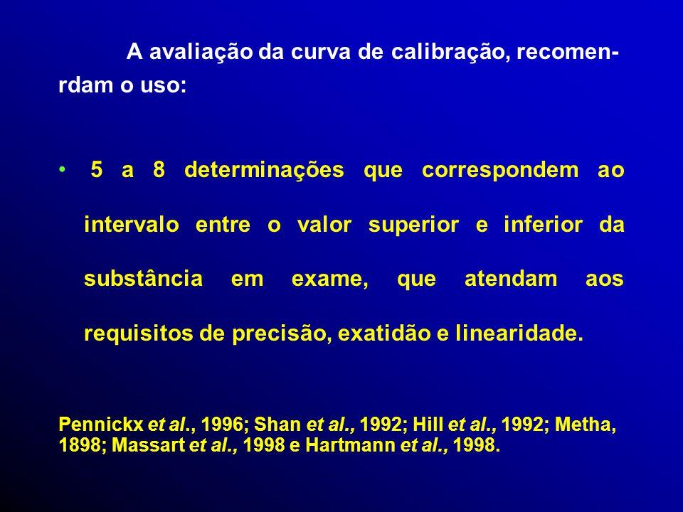 A avaliação da curva de calibração, recomen- rdam o uso:
