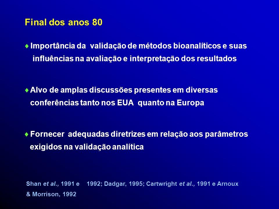 Final dos anos 80 Importância da validação de métodos bioanalíticos e suas. influências na avaliação e interpretação dos resultados.