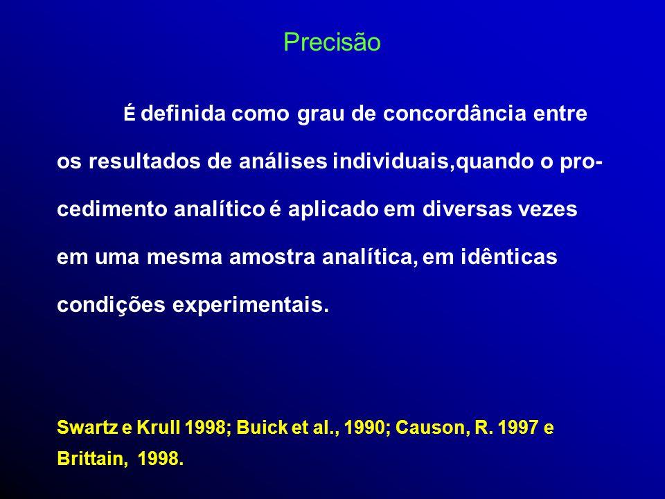 Precisão os resultados de análises individuais,quando o pro-