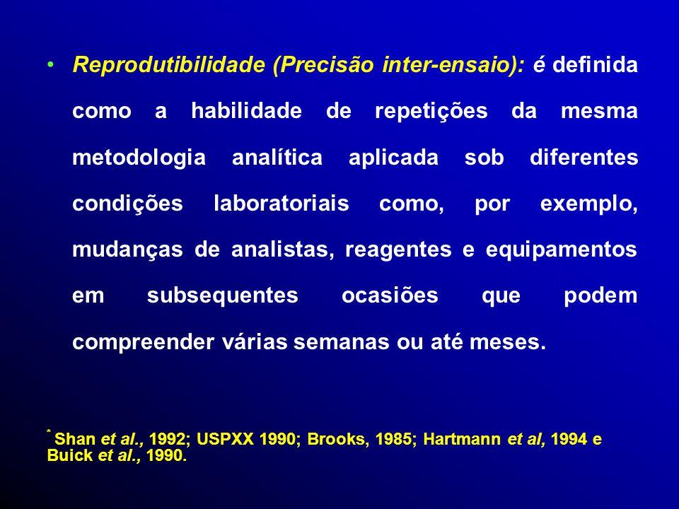 Reprodutibilidade (Precisão inter-ensaio): é definida como a habilidade de repetições da mesma metodologia analítica aplicada sob diferentes condições laboratoriais como, por exemplo, mudanças de analistas, reagentes e equipamentos em subsequentes ocasiões que podem compreender várias semanas ou até meses.