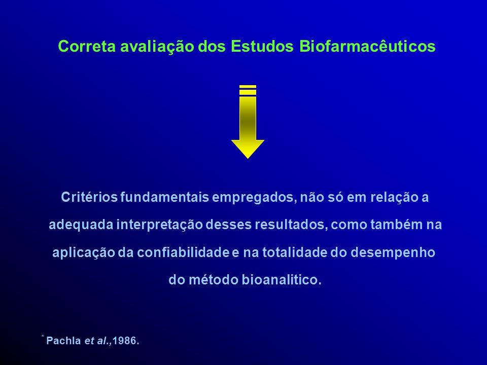 Correta avaliação dos Estudos Biofarmacêuticos