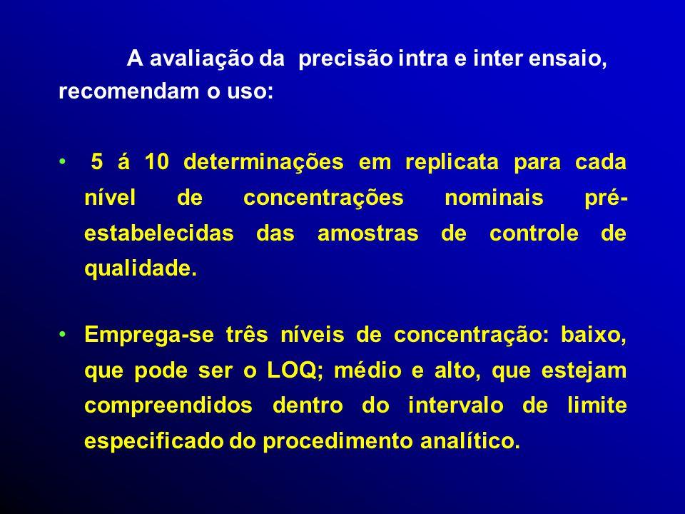 A avaliação da precisão intra e inter ensaio,