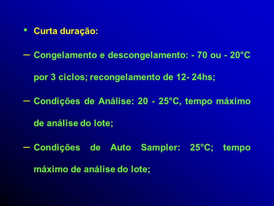 Curta duração: Congelamento e descongelamento: - 70 ou - 20°C por 3 ciclos; recongelamento de 12- 24hs;