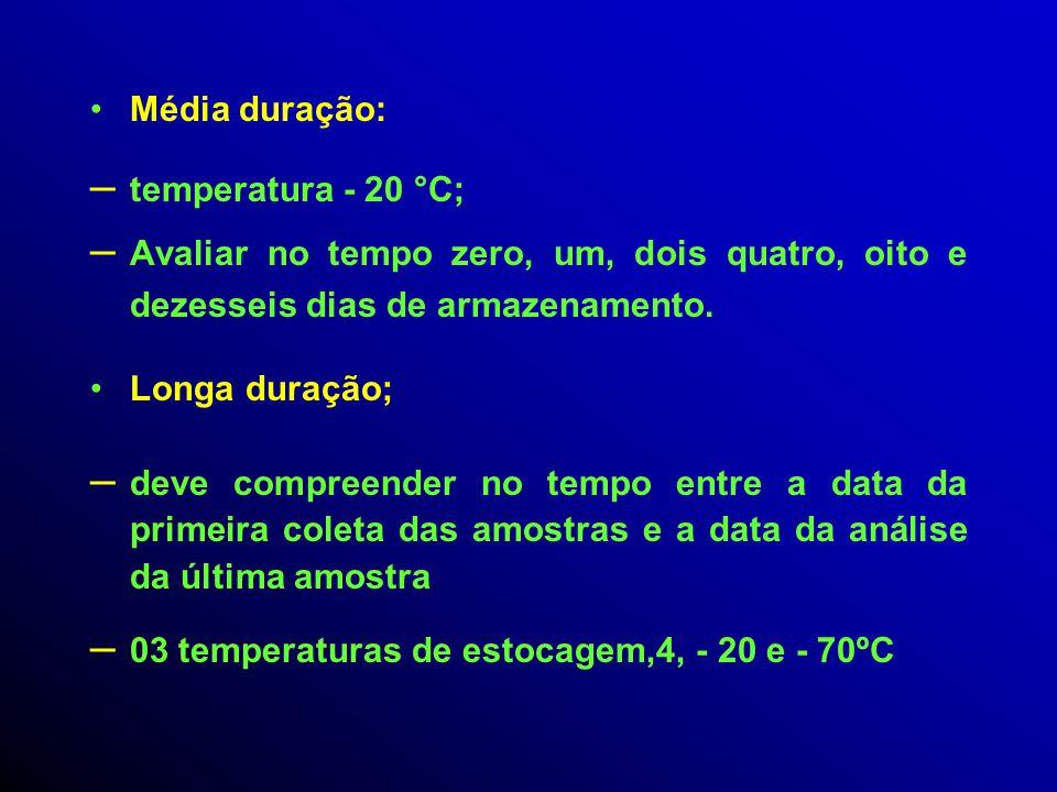 Média duração: temperatura - 20 °C; Avaliar no tempo zero, um, dois quatro, oito e dezesseis dias de armazenamento.