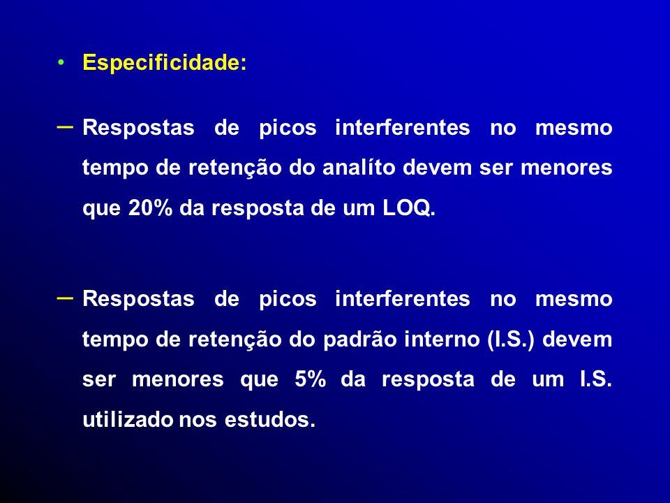 Especificidade: Respostas de picos interferentes no mesmo tempo de retenção do analíto devem ser menores que 20% da resposta de um LOQ.