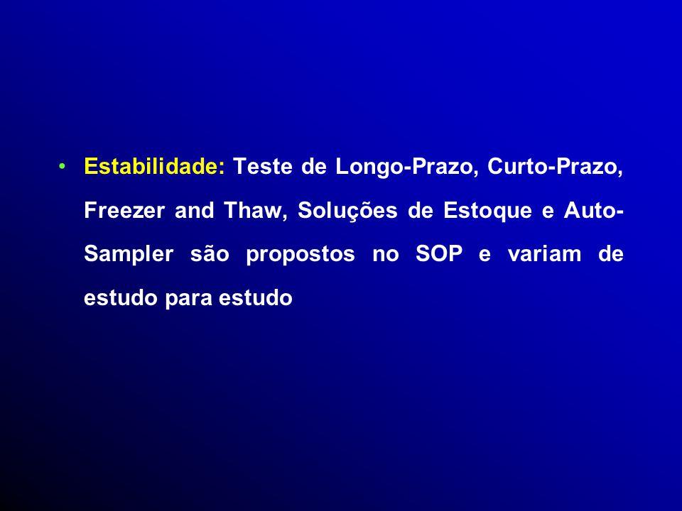 Estabilidade: Teste de Longo-Prazo, Curto-Prazo, Freezer and Thaw, Soluções de Estoque e Auto-Sampler são propostos no SOP e variam de estudo para estudo