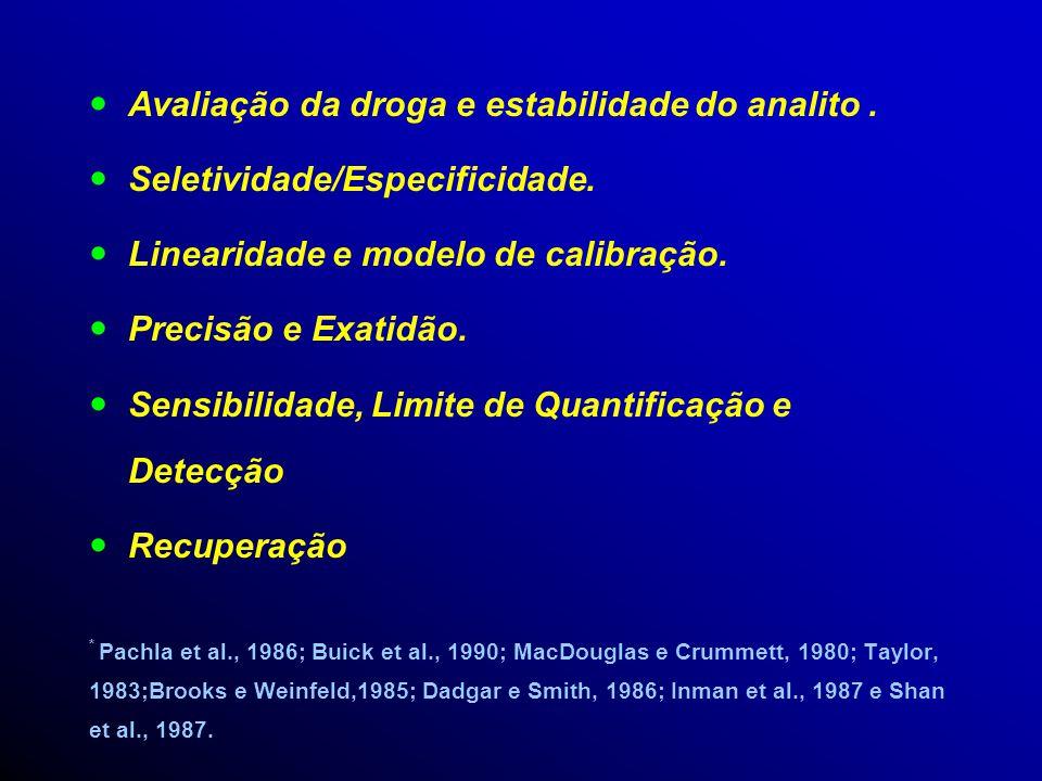 Avaliação da droga e estabilidade do analito .