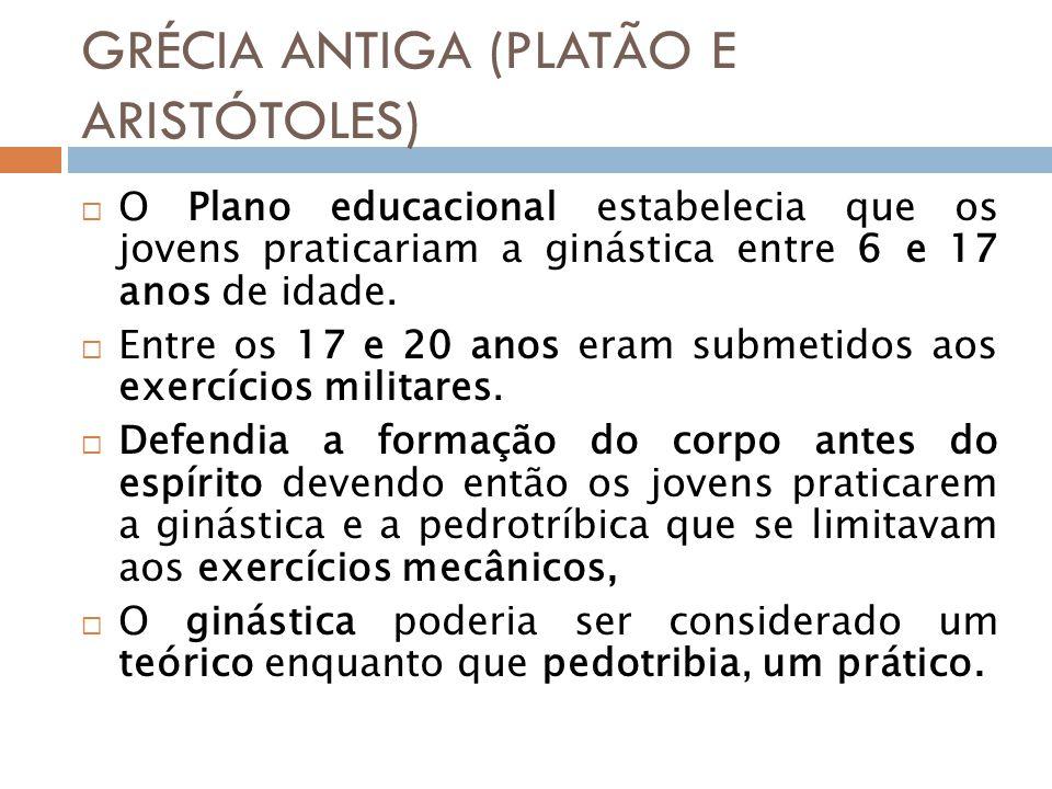 GRÉCIA ANTIGA (PLATÃO E ARISTÓTOLES)