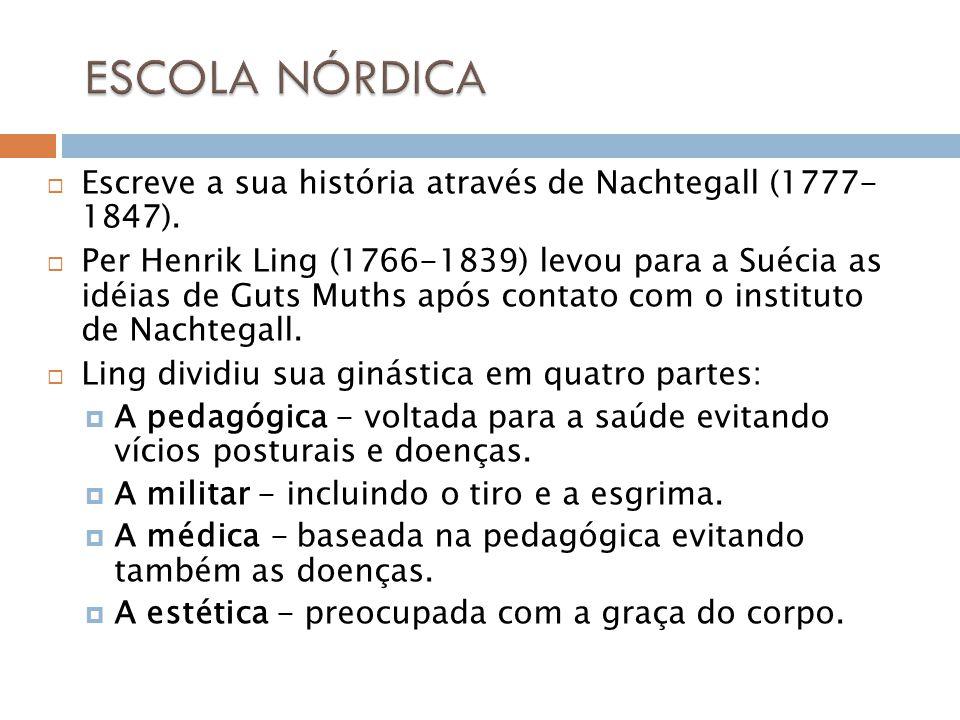 ESCOLA NÓRDICA Escreve a sua história através de Nachtegall (1777- 1847).