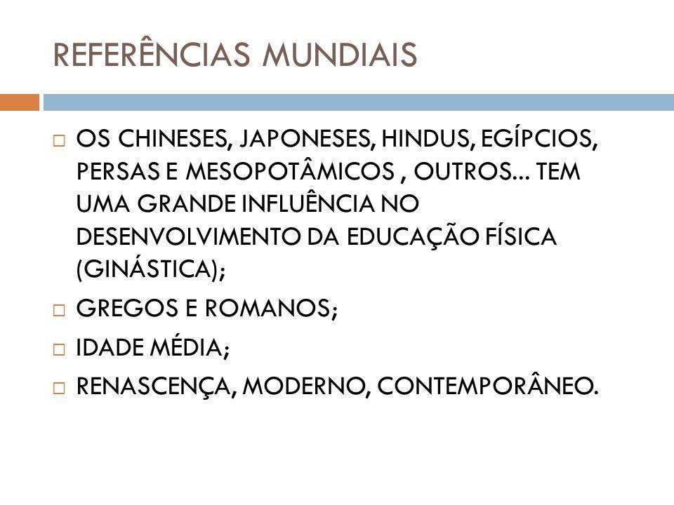 REFERÊNCIAS MUNDIAIS