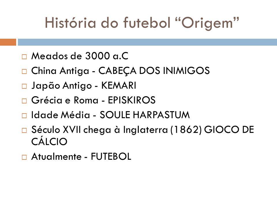 História do futebol Origem