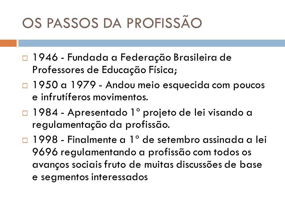 OS PASSOS DA PROFISSÃO 1946 - Fundada a Federação Brasileira de Professores de Educação Física;