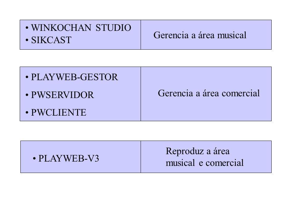 WINKOCHAN STUDIO Gerencia a área musical. SIKCAST. PLAYWEB-GESTOR. PWSERVIDOR. PWCLIENTE. Gerencia a área comercial.