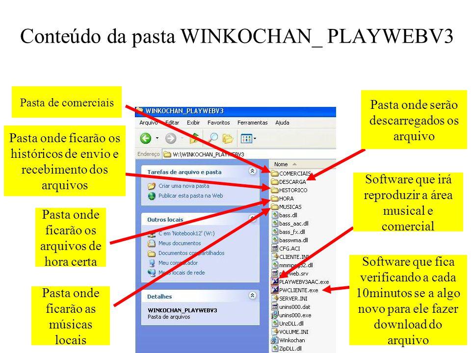 Conteúdo da pasta WINKOCHAN_ PLAYWEBV3