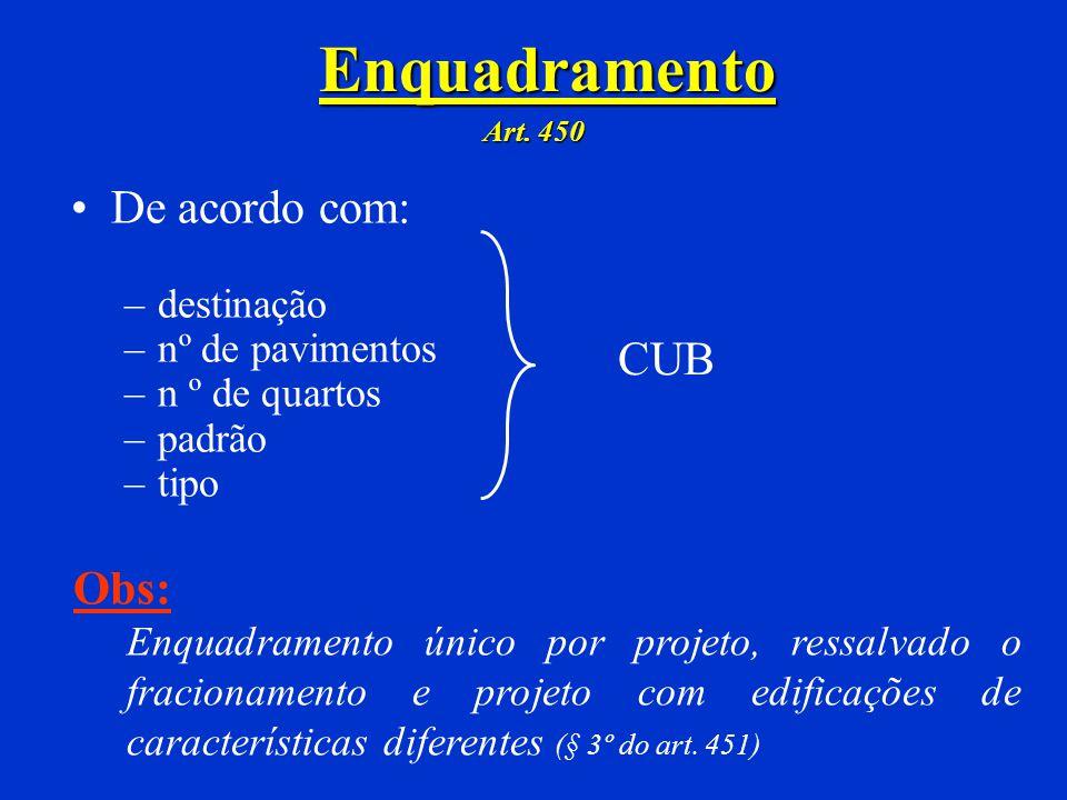 Enquadramento De acordo com: CUB Obs: destinação nº de pavimentos
