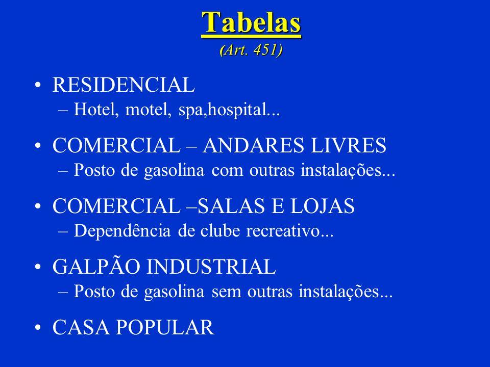 Tabelas (Art. 451) RESIDENCIAL COMERCIAL – ANDARES LIVRES