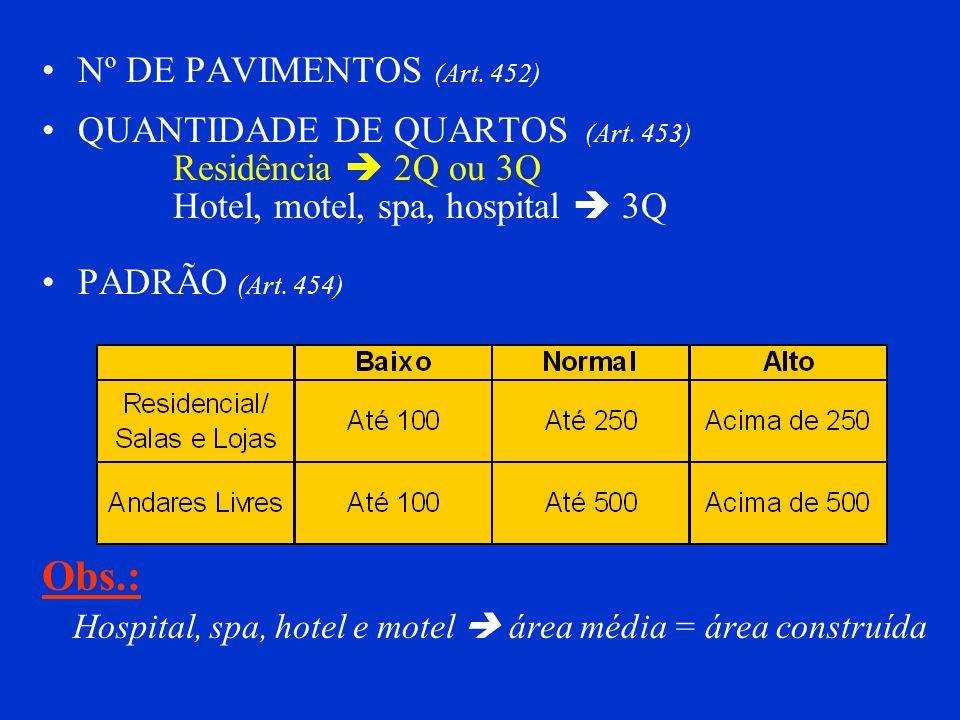 Obs.: Nº DE PAVIMENTOS (Art. 452) QUANTIDADE DE QUARTOS (Art. 453)