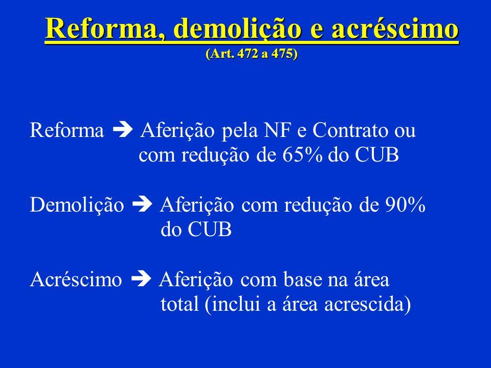 Reforma, demolição e acréscimo (Art. 472 a 475)