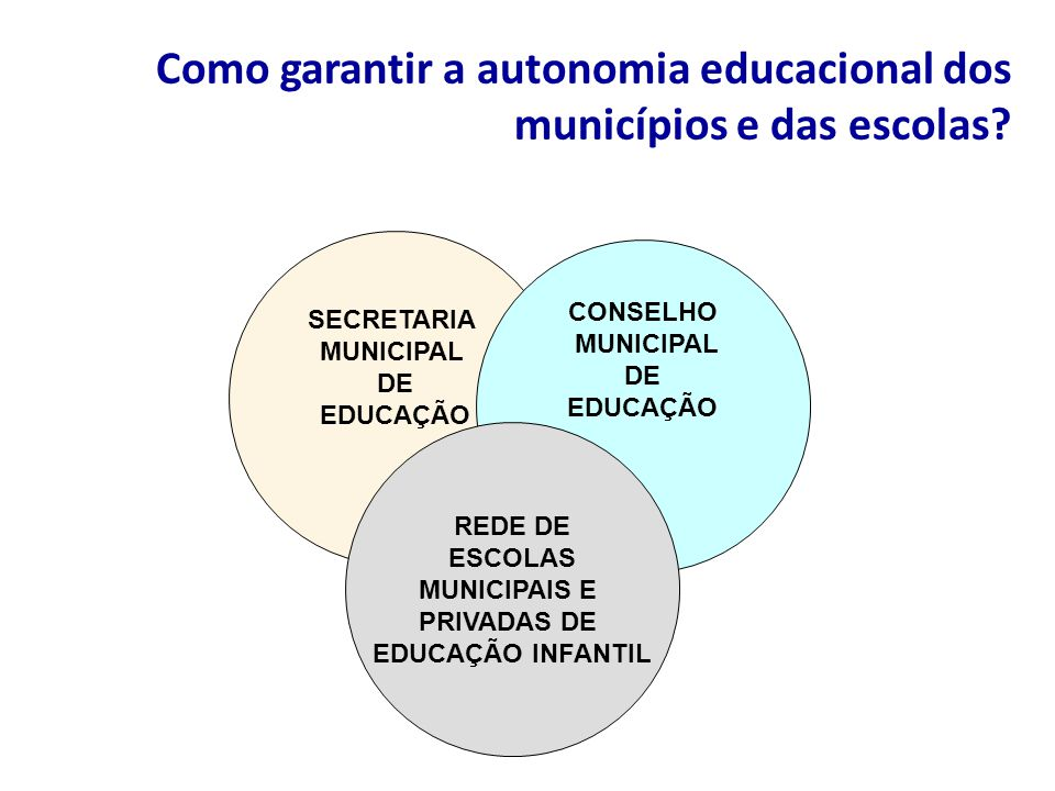 Como garantir a autonomia educacional dos municípios e das escolas