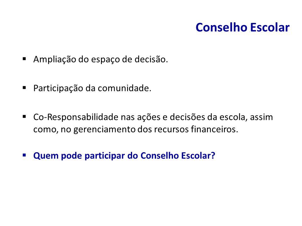 Conselho Escolar Ampliação do espaço de decisão.