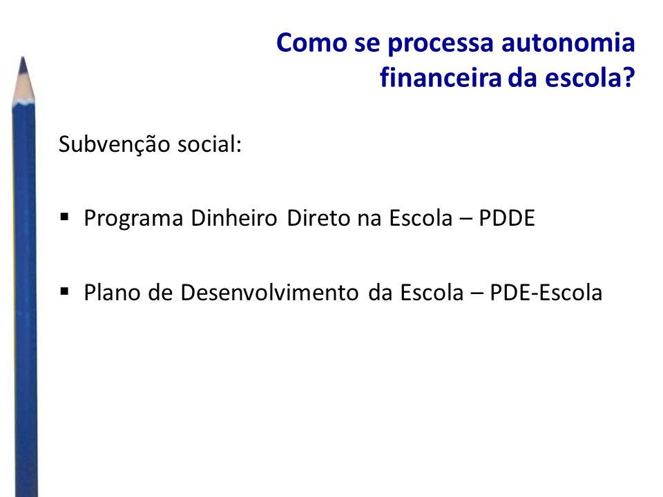 Como se processa autonomia financeira da escola