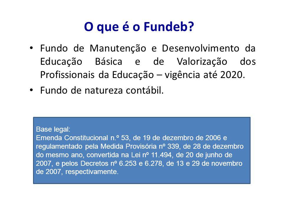O que é o Fundeb Fundo de Manutenção e Desenvolvimento da Educação Básica e de Valorização dos Profissionais da Educação – vigência até 2020.