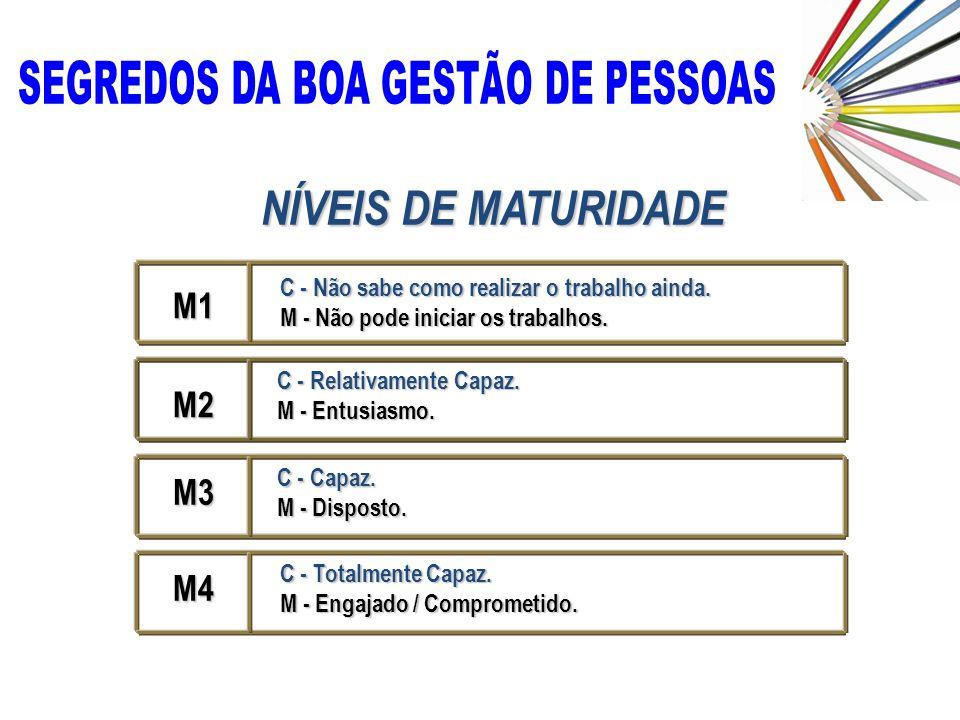 SEGREDOS DA BOA GESTÃO DE PESSOAS