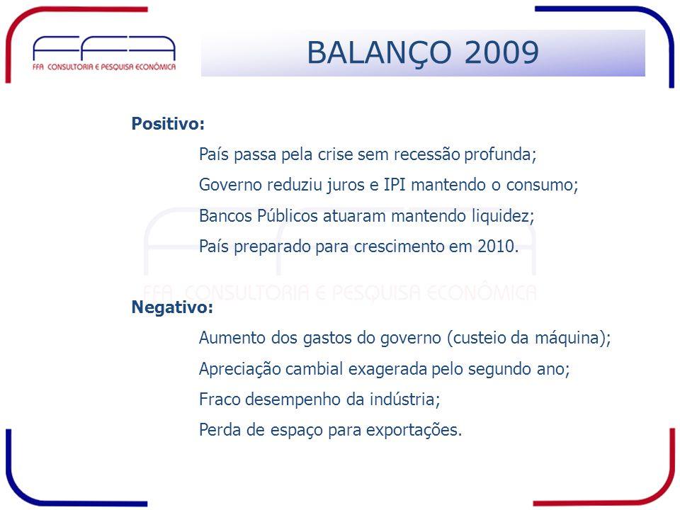 BALANÇO 2009 Positivo: País passa pela crise sem recessão profunda;