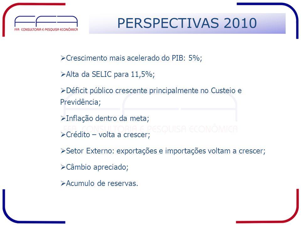 PERSPECTIVAS 2010 Crescimento mais acelerado do PIB: 5%;