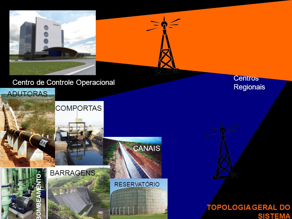 Centro de Controle Operacional