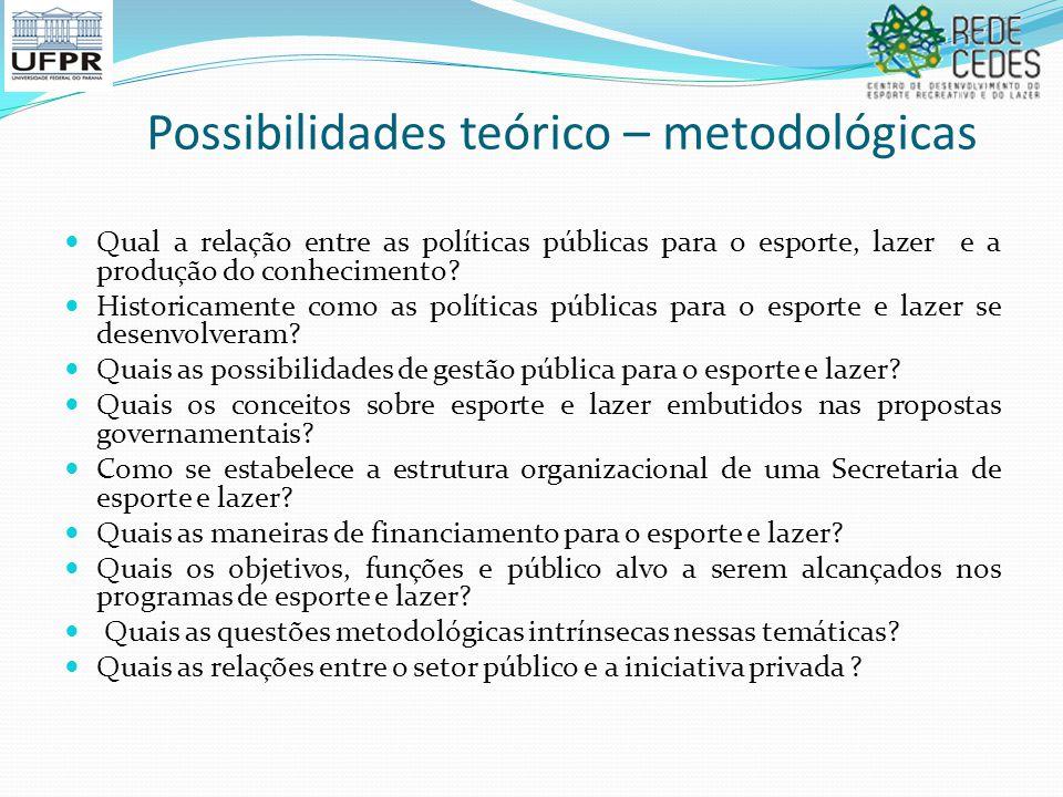 Possibilidades teórico – metodológicas
