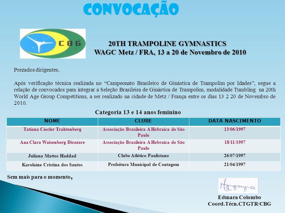 CONVOCAÇÃO 20TH TRAMPOLINE GYMNASTICS