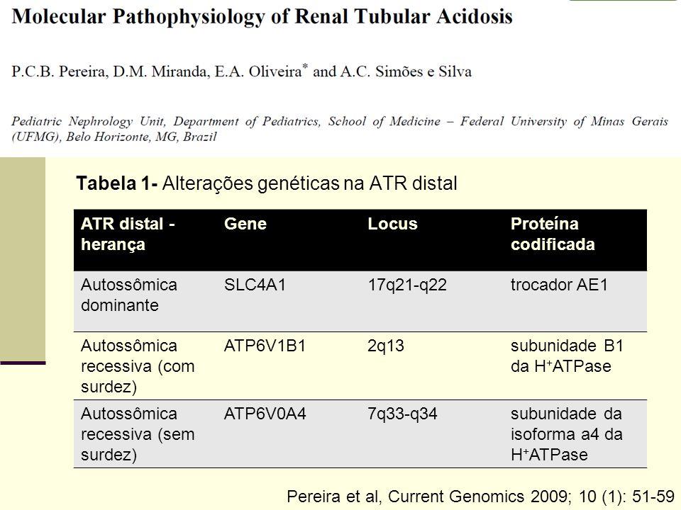 Tabela 1- Alterações genéticas na ATR distal