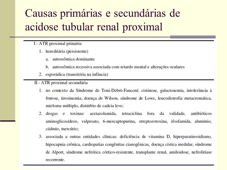 Causas primárias e secundárias de acidose tubular renal proximal