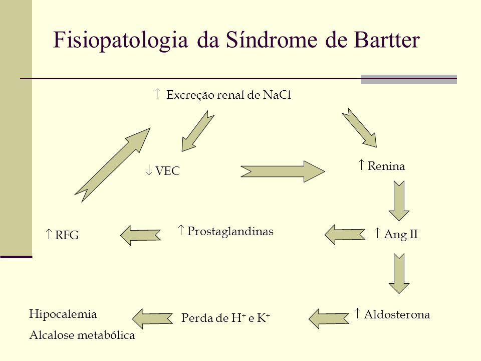 Fisiopatologia da Síndrome de Bartter